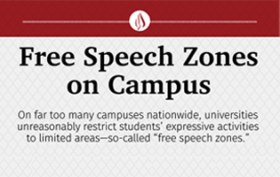Free Speech Zones are popping up on campuses around the country, making each of these colleges a little bit less free